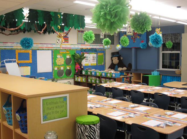 Science Classroom Decorations For Primary : Epic examples of inspirational classroom decor