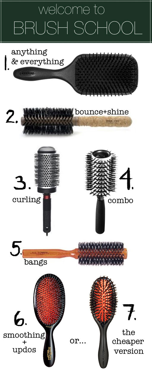 Know which brush does what.