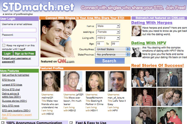 Free anonymous dating sites