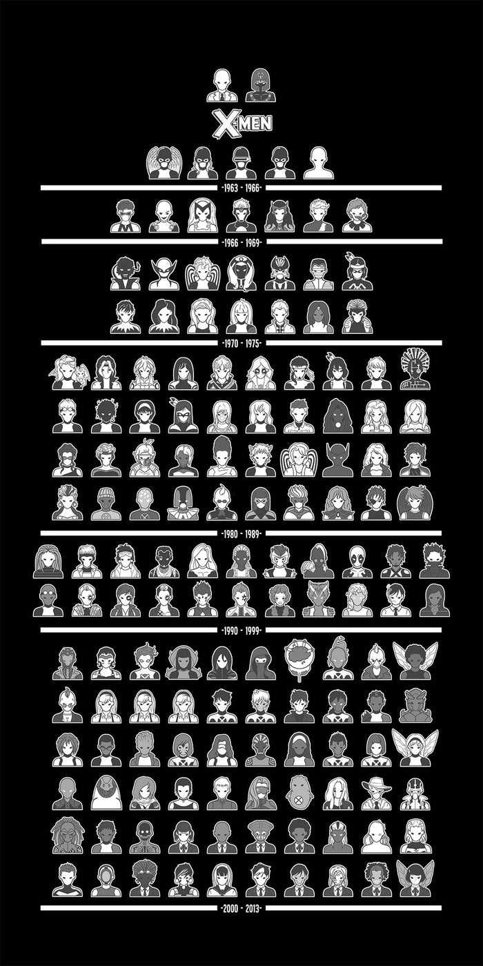 """In honor of the franchise's 50th anniversary, Marvel and We Love Fine have commissioned this sprawling """"Battle Of The Atom"""" infographic that explores the evolution of the X-Men's membership. Illustrated by Leigh Wortley, the piece features a whopping 150 characters, channeled all through a simple, stylish, black and white filter and arranged chronologically."""