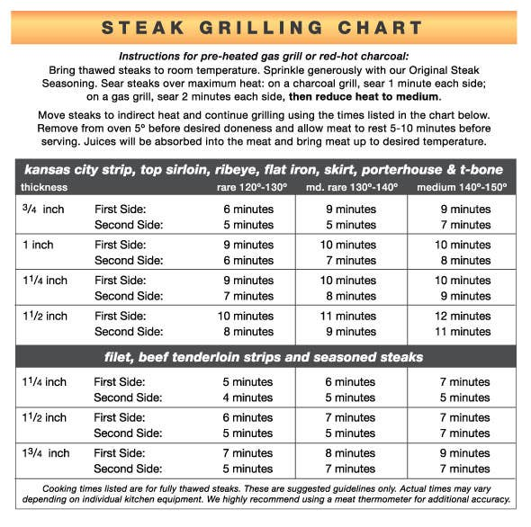 Use The Grilling Chart For Diffe Thicknesses And Cuts