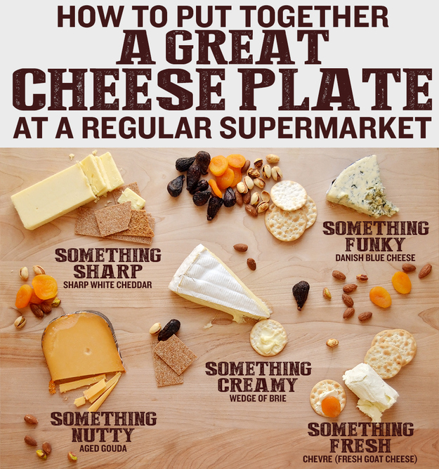 How To Put Together A Great Cheese Plate At Regular