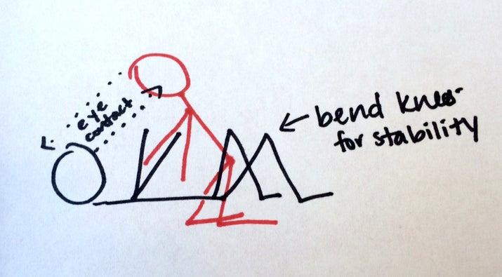 Fisicamente, meccanicamente, deontologica.