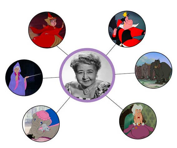 Characters she voiced:Mrs. Jumbo (Dumbo 1941)Fairy Godmother (Cinderella 1950)Queen of Hearts (Alice in Wonderland 1951) Aunt Sarah (Lady and the Tramp 1955)Flora (Sleeping Beauty 1959)Mother Elephant (The Jungle Book 1967)