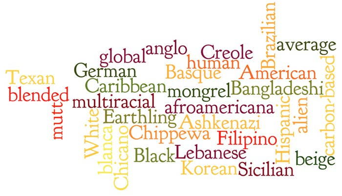 """By """"that"""" they probably mean ethnicity or nationality."""