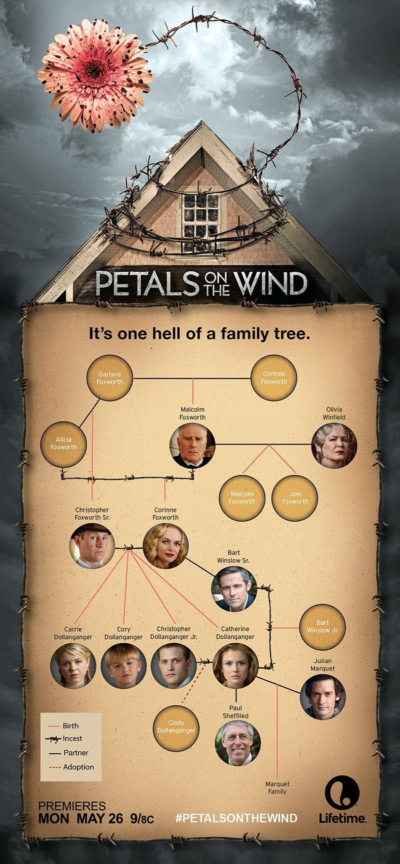 Petals On The Wind S Twisted Family Tree Will Shock You