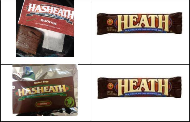 Chocolate Candy Bars Names