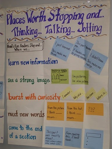 21 Cool Anchor Charts To Teach Close Reading Skills