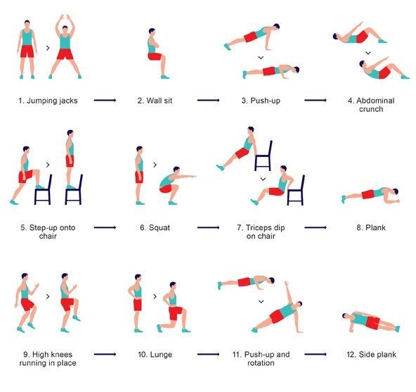 It's the Scientific 7-Minute Workout!