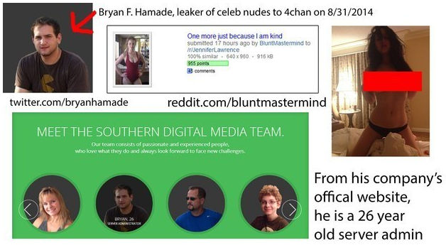 """""""I am not behind this. It was so stupid — I saw a lot of people posting the actual leaks and bitcoin addresses and I've read a lot about bitcoin and how they're are valuable and I thought, oh cool I'll get free bitcoins,"""" Hamade told BuzzFeed.""""I am just an idiot who tried to pull one over on 4chan and lost big time and stupidly left this identifying information. They took my proof and back traced it — it isn't remotely true. I am not a hacker. I have no idea how the hell someone could hack into all those accounts,"""" he said."""