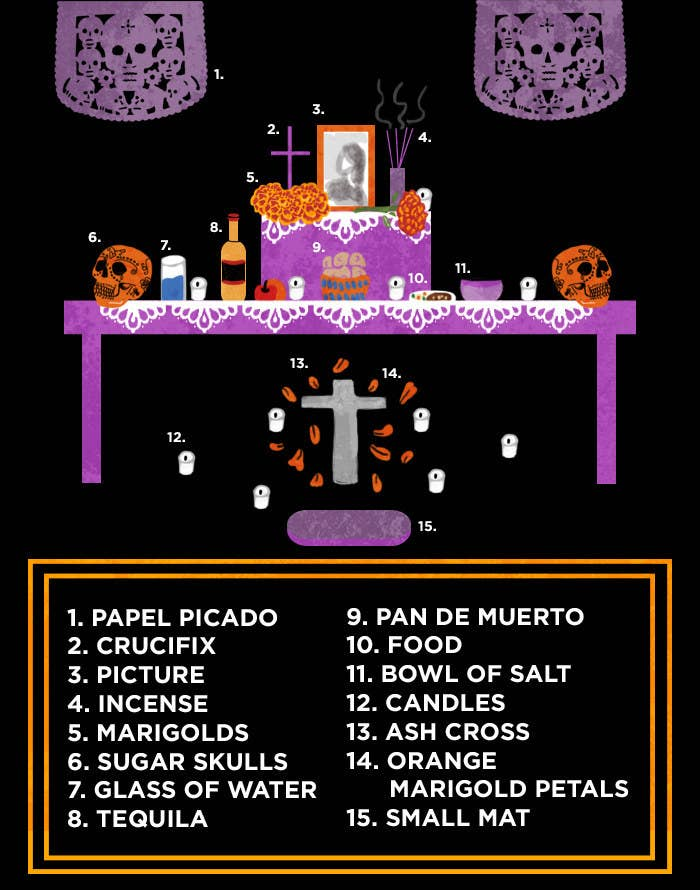 This Is How You Make A Día De Muertos Altar - 9 interesting things about the day of the dead