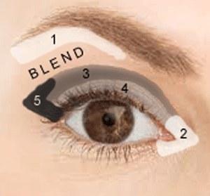 aade un sencillo efecto de ojos ahumados a tu arsenal