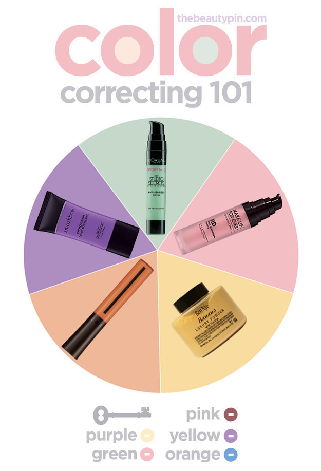 Color corrector can banish under-eye bags and smooth your complexion.