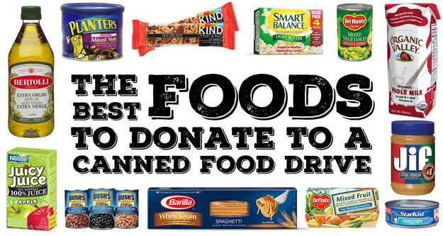Best Items Donate Food Bank