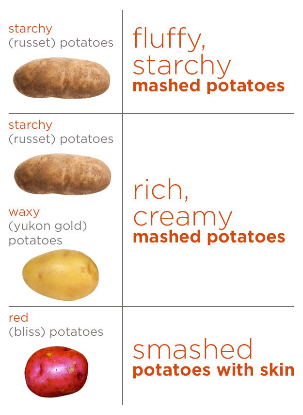 How to make the mashed potatoes of your dreams for Different ways to cook russet potatoes