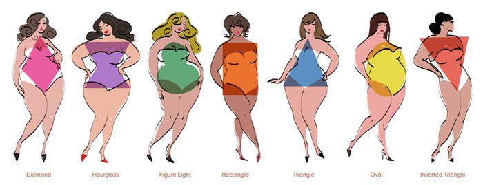 53e9da0374 Not all curvy girls are the same. Maybe you  x27 re a triangle