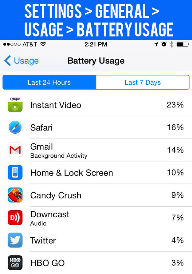 You can actually see which apps are draining your battery now.