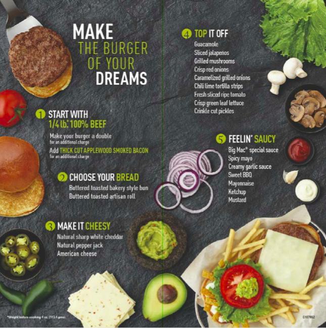 With Sales Declining, McDonald's Expands Customizable Burgers
