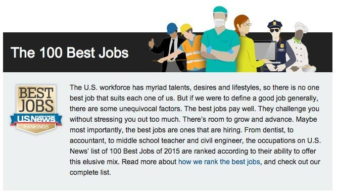 "After clicking through dozens of US News' Rankings today, I began to see a trend. Men seemed to be pictured next to all the high-paying jobs. Being the data-driven person that I am, I decided to compile a spreadsheet of position title, sex and median salary from US News' ""100 Best Jobs of 2015"" list. What I found is that positions with men pictured had an average median salary of $72,007, while positions where women were shown had an average median salary of $52,472 - That's a $19,535 difference (more than an entire Nail Technician). Now, some pictures associated with jobs didn't depict people – Dental Hygienist for example just had a picture of a toothbrush and flosser on top of a towel. So I only included positions where the subject's gender was evident to me. The more I clicked through other Best Jobs lists on their site, the more sexism I saw. Doctors and Dentists pictured were male, while Nurses, Nurse Practitioners and Physician Assistants were as female. Lawyers and Software Developers were male while Receptionists and Executive Assistants were female. Even in the more ambiguous sketches US News had created for it's Best Healthcare Jobs headline, there appears to be a male doctor, male surgeon and female nurse.  And ""The 100 Best Jobs"" main infographic depicts five men and just one woman – definitely not representative of the overall US workforce...Most people have heard ""women earn only 77 cents for every dollar a man earns."" And while statistically, when you group everyone together and don't take ethnicity, education level, location and specific jobs into account this appears to be true, there's a lot more to the gender pay gap than meets the eye. Women for example, are more likely to be teachers, nurses and other forms of caregivers, while men are more likely to be police officers, managers and doctors.And even though women are more likely to work positions that pay them less – for example Elementary School Teachers - research shows that men who work these jobs still get paid more than their female counterparts. The situation gets even uglier when you take race into account, but that's not what I wanted to focus on today...My point here is that US News is sending subtle messages to everyone who clicks through these rankings about who exemplifies each of these 'Best Jobs'. So while yes, these are probably stock photos with little thought put into them, and no, it's not US News' responsibility to present perfectly fair and accurate images of each 'Best Job,' but it would be nice if the final product wasn't quite so gender-gappy. Maybe next year they could throw in some more diverse role models for the future ""Best Job"" holders."