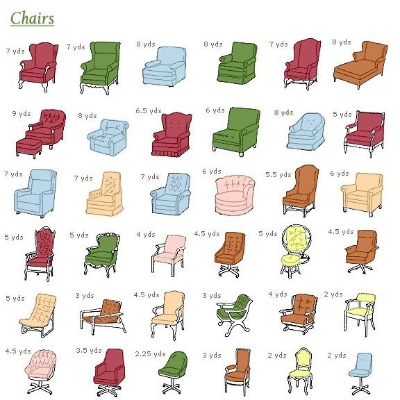 names of different types of furniture 1