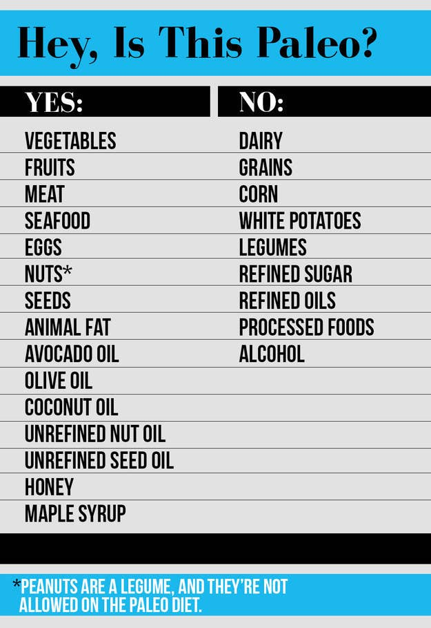 Read our Ultimate Guide to Paleo for more tips and tricks on how to make it work for you.