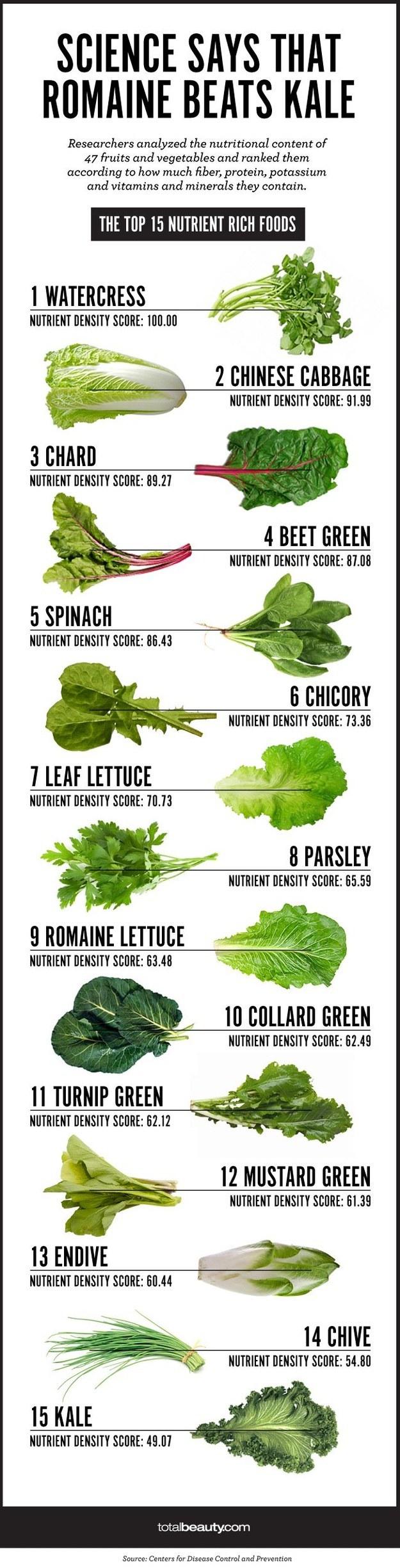 24 diagrams to help you eat healthier   buzzfeed news