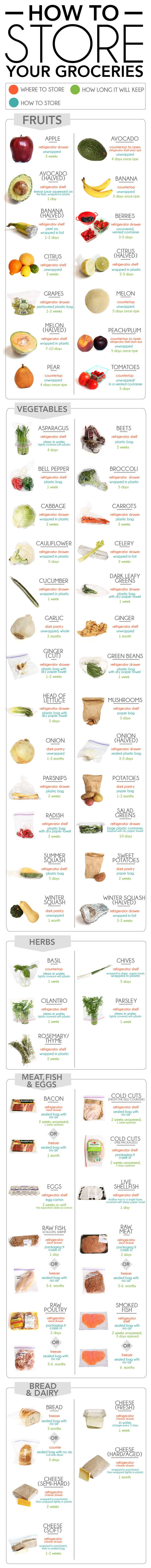 For How To Store All Your Healthy Foods