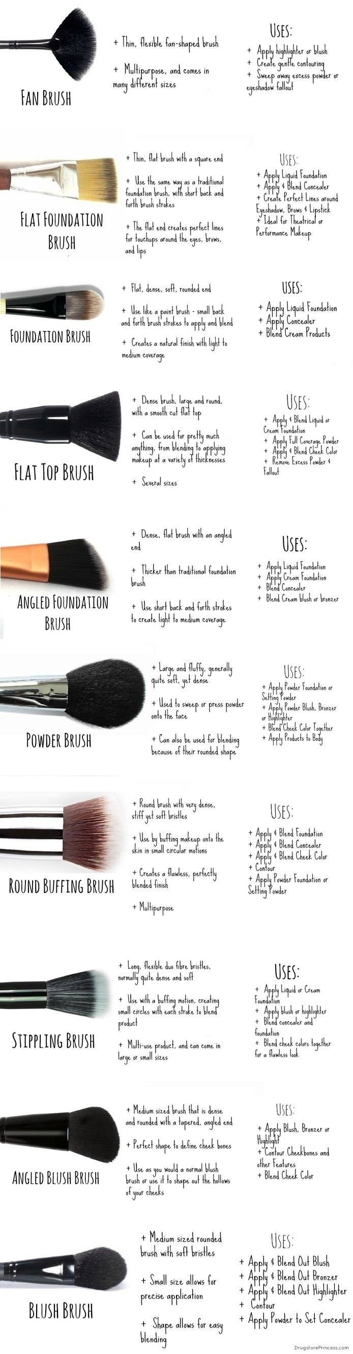 face brushes come with pretty specific purposes