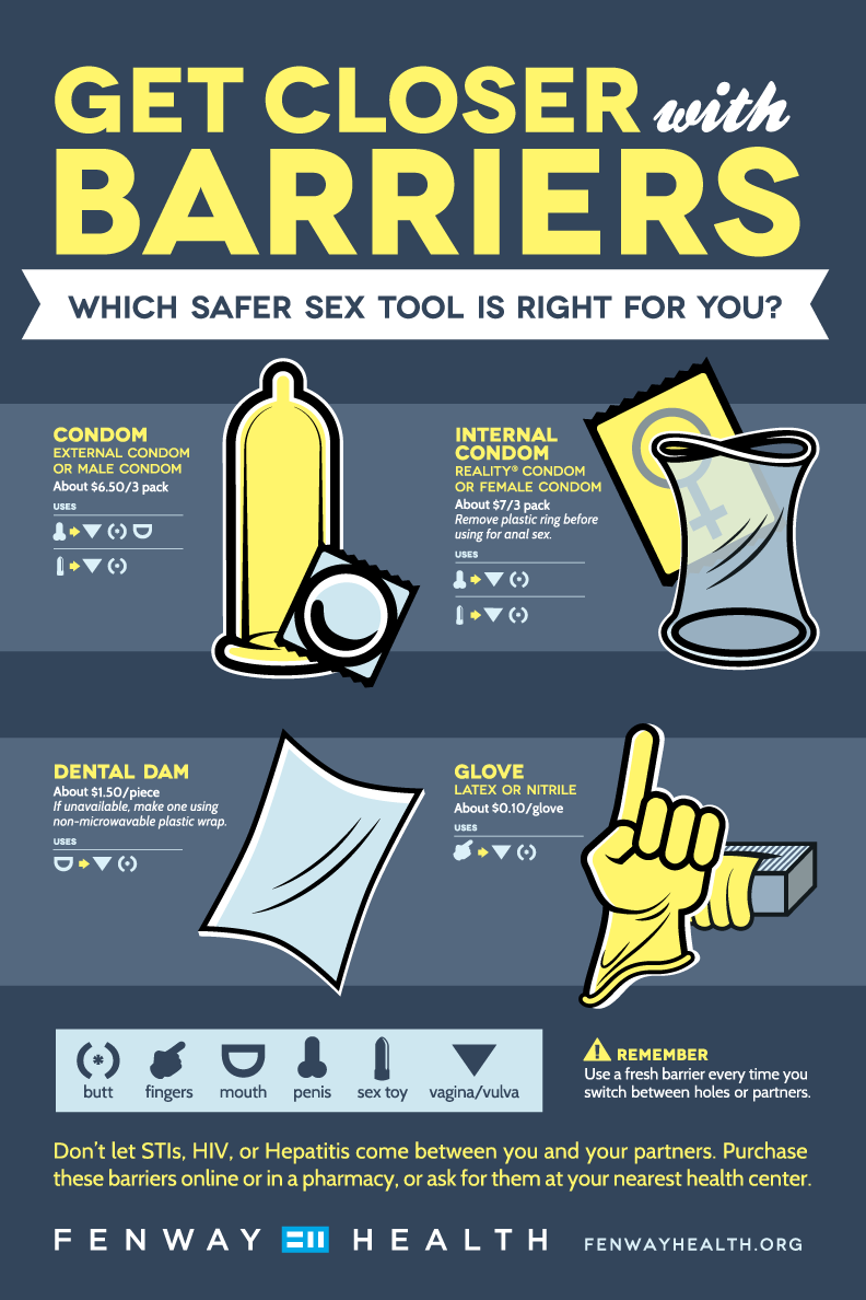 Tips for first time sex images 151