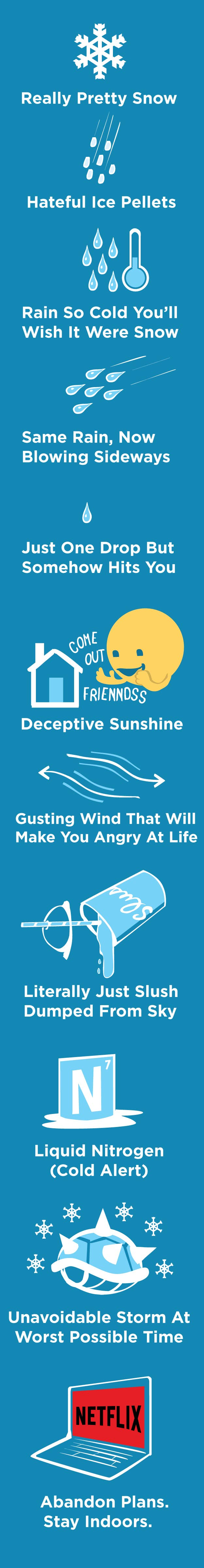 11 symbols the iphone weather app needs share on facebook share biocorpaavc Image collections