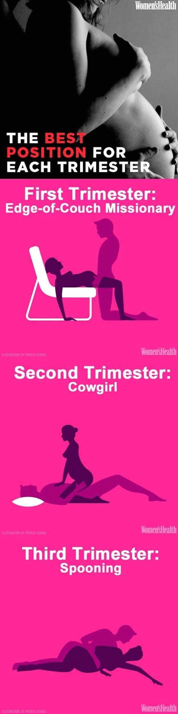 Tips for having sex during pregnancy