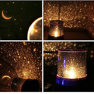 Marvelous 17. Galaxy Projector Light