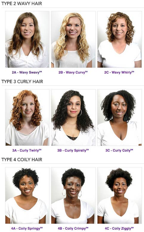 Each curl type requires a different type of care and different type of product. Find your hair type here to learn how best to care for your locks.