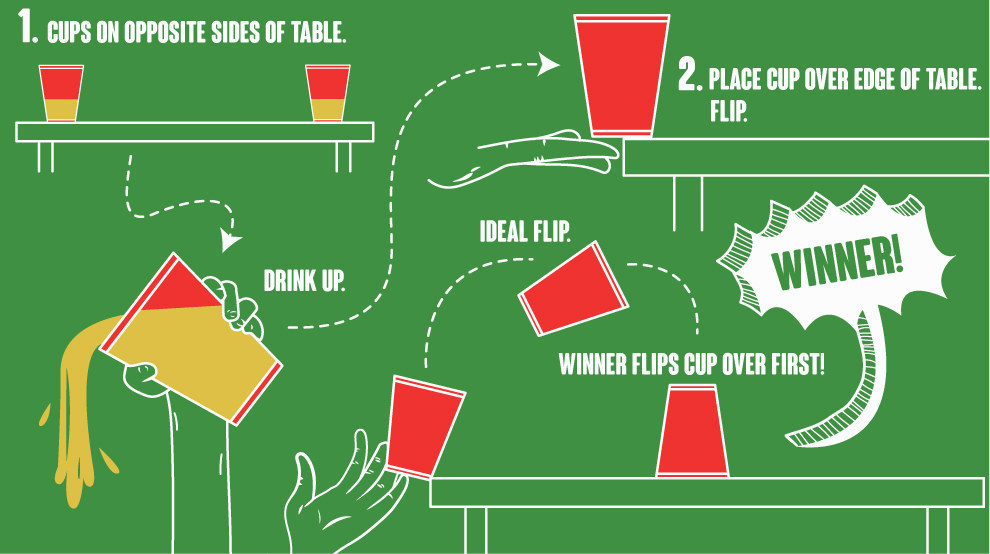 Easy drinking game