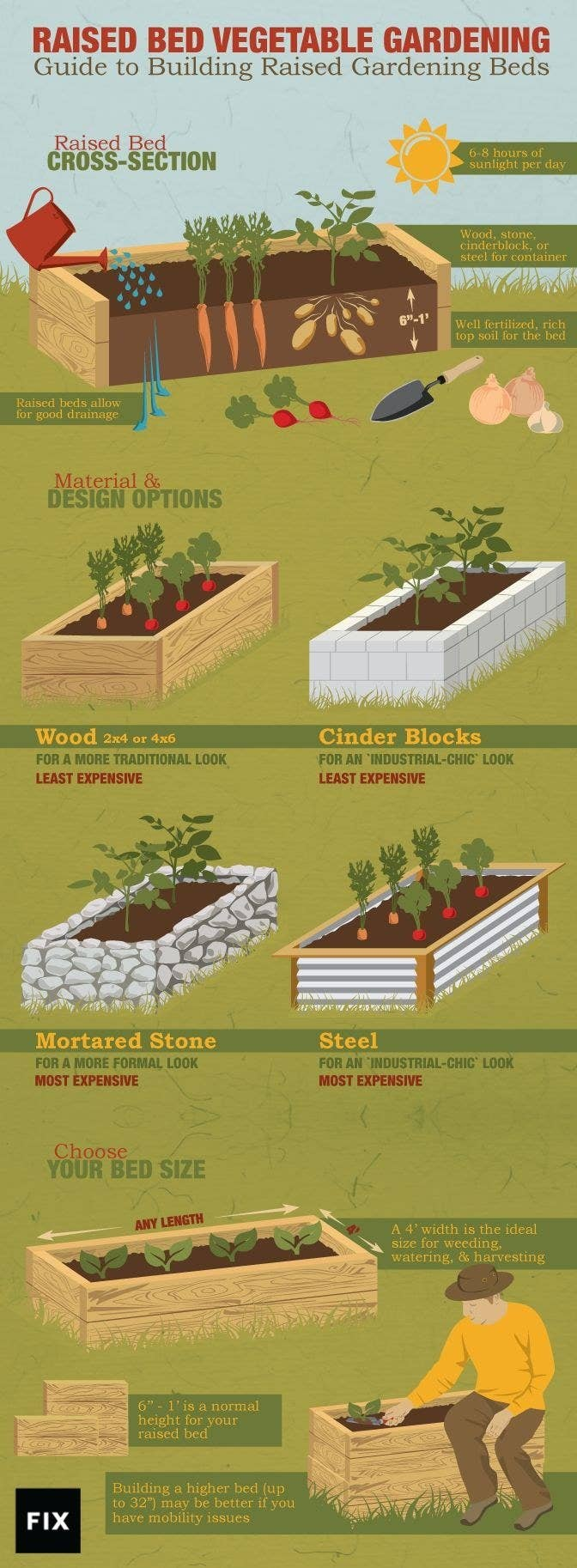 Raised gardening beds keep vegetables away from contaminated soil, can deter some pests, and are easier on backs and knees--here's some information about how to make one.