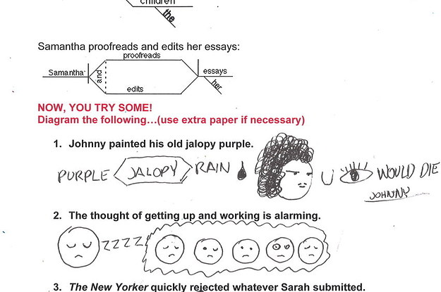 This is what happens when adults try diagramming sentences ccuart Images