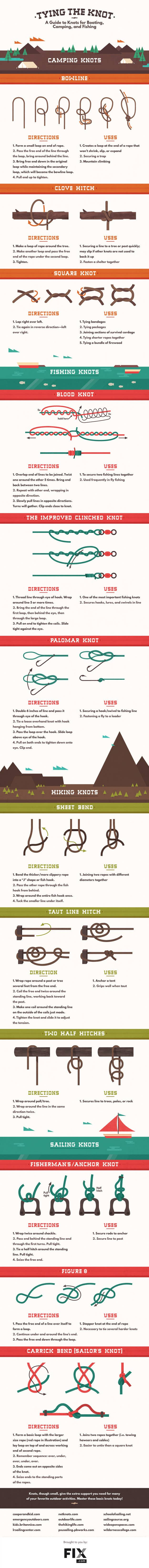 Heres How To Tie Anything And Everything Animation Bowline Knot Tying Boating One Handed Shoelace Here S Learn All The Knots You Need Know For Camping Fishing Sooo Outdoorsy