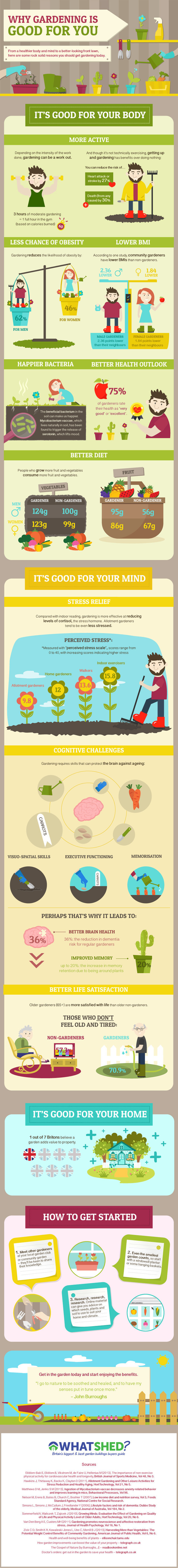 Now take all of that gardening knowledge and go outside and get dirty...it's good for you!