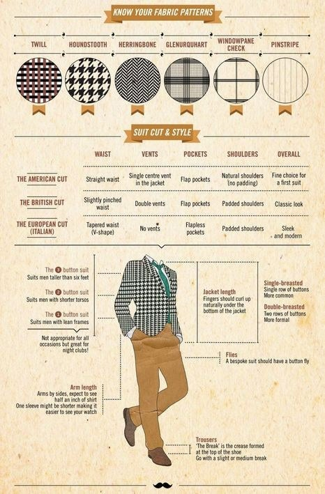 And learn what different fabrics look like.