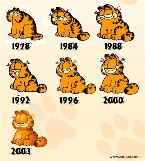 This Mind Blowing Theory Will Change The Way You Read Garfield Forever