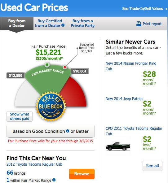 Find Out The True Value Of A Car By Using Sites Like Kelley Blue Book And Ebay Craigslist