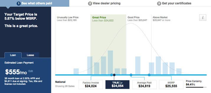 Heres How To Negotiate For A Used Car Like A Boss - Can you ask dealer for invoice price
