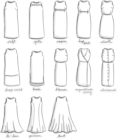 Creative 78 Images About KINDS OF OUTFIT On Pinterest  Different Types Of
