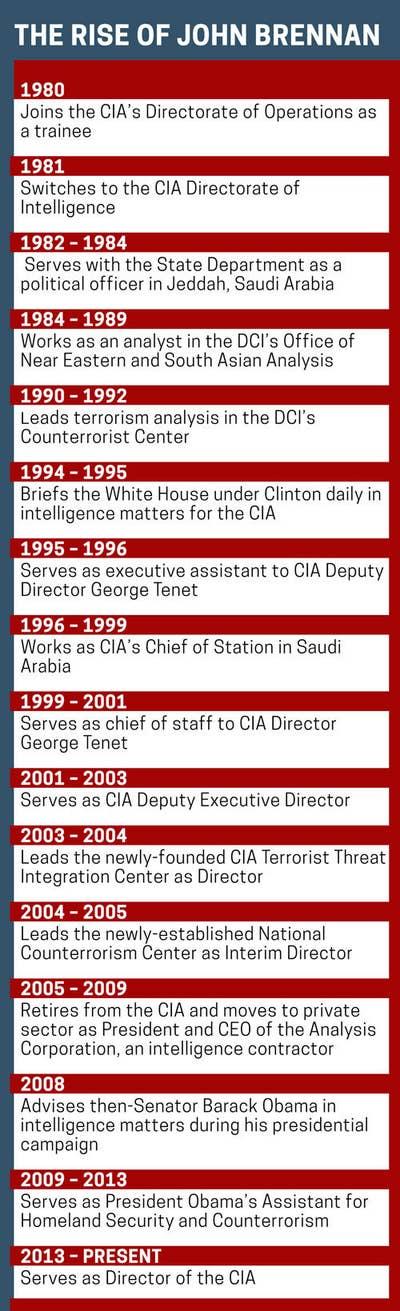 How CIA Director John Brennan Became America's Spy And