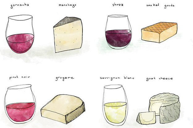 9 charts that will help you pair your cheese and wine