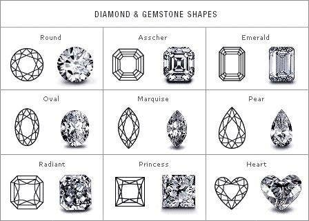 19 engagement ring diagrams that will make your life easier is a classic round in order or maybe a romantic marquise ccuart Choice Image