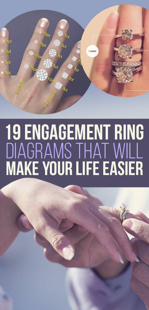 19 engagement ring diagrams that will make your life easier share on facebook share nvjuhfo Choice Image