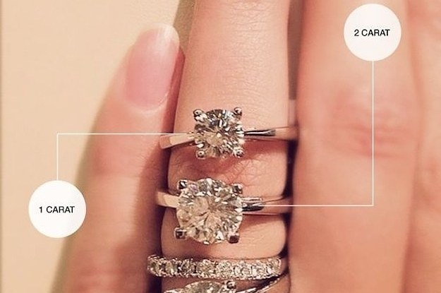 19 engagement ring diagrams that will make your life easier junglespirit Choice Image