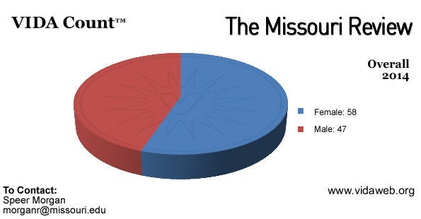 2014 VIDA Count results for The Missouri Review.