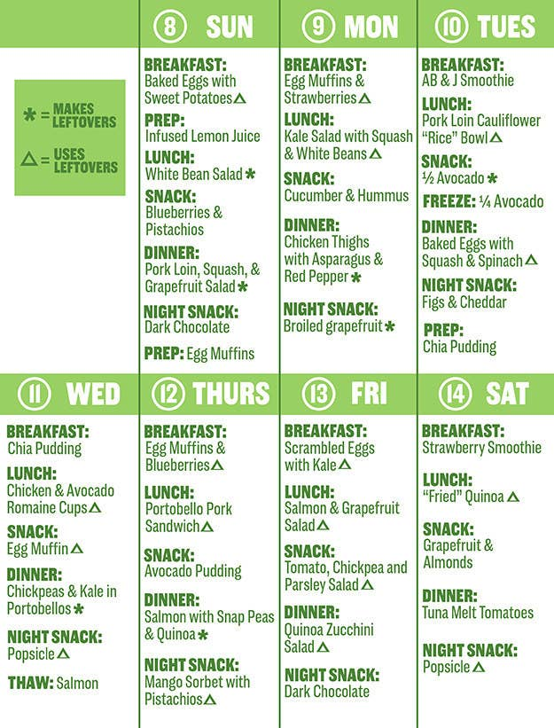 14 day cleansing diet